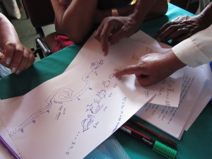 Discussing river of life activity, oral testimony workshop, Ethiopia